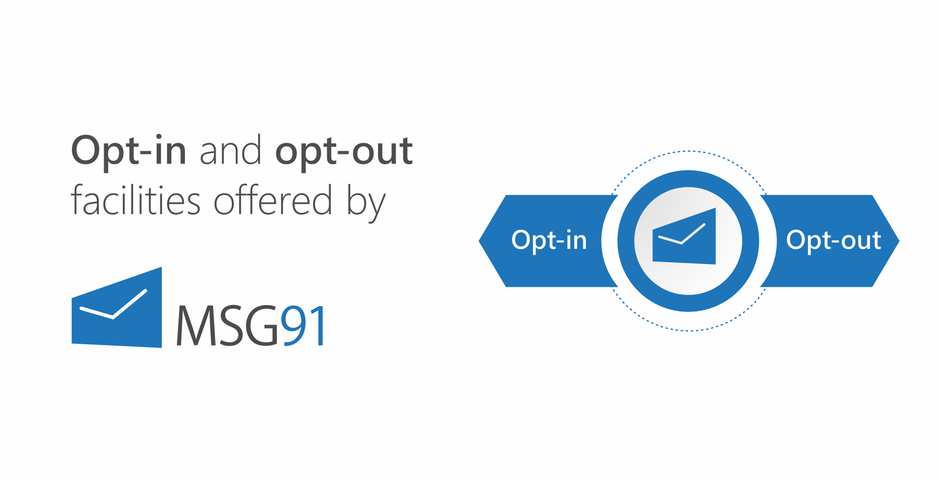 Opt-in and opt-out facilities offered by Msg91