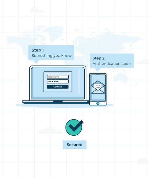 Send OTP – Best Practices For Two-Factor Authentication