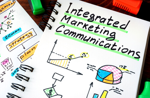 Communication Strategy - Third & Final Part of the Three-Piece Tips to Ace Mobile Messaging.